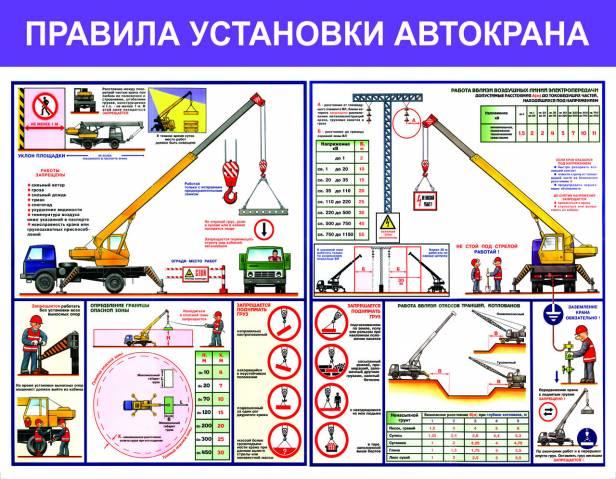 Правила установки автокрана